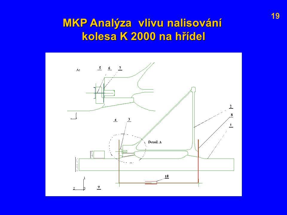 MKP Analýza vlivu nalisování