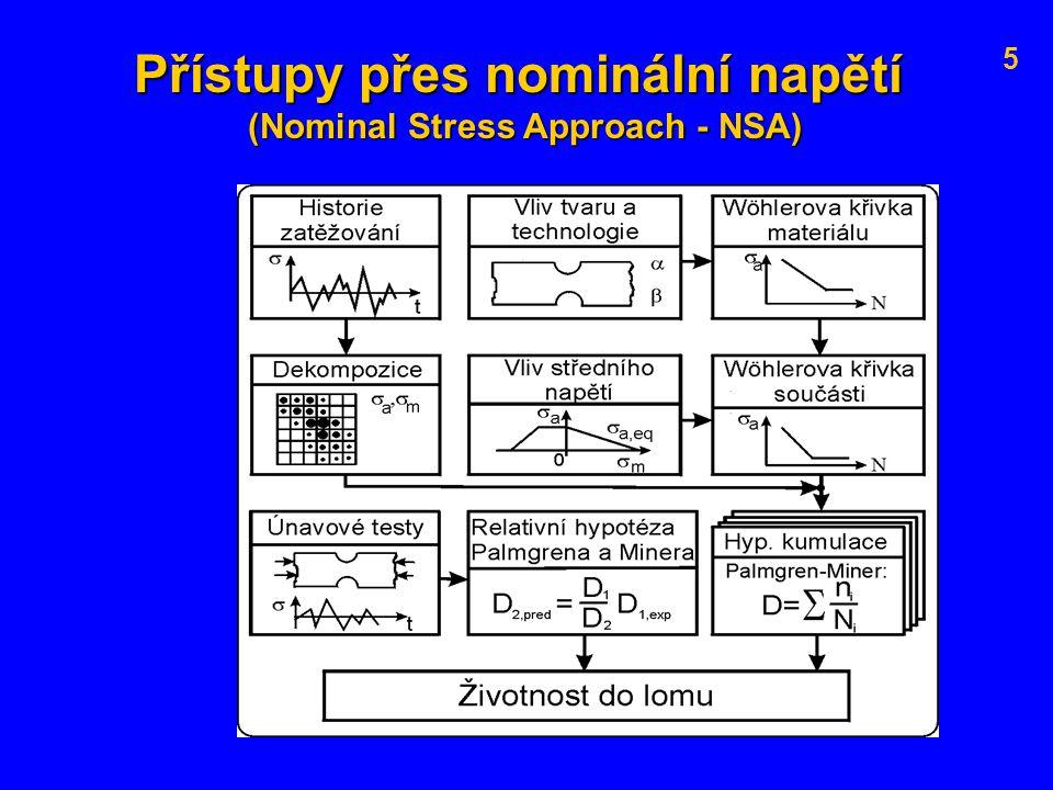 Přístupy přes nominální napětí (Nominal Stress Approach - NSA)