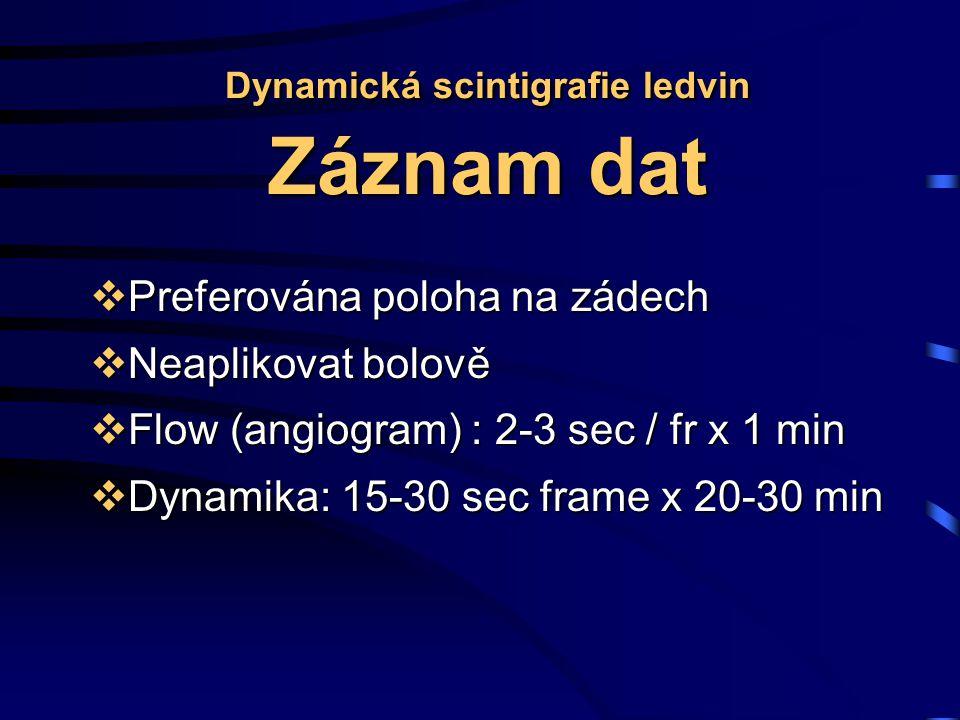 Dynamická scintigrafie ledvin Záznam dat