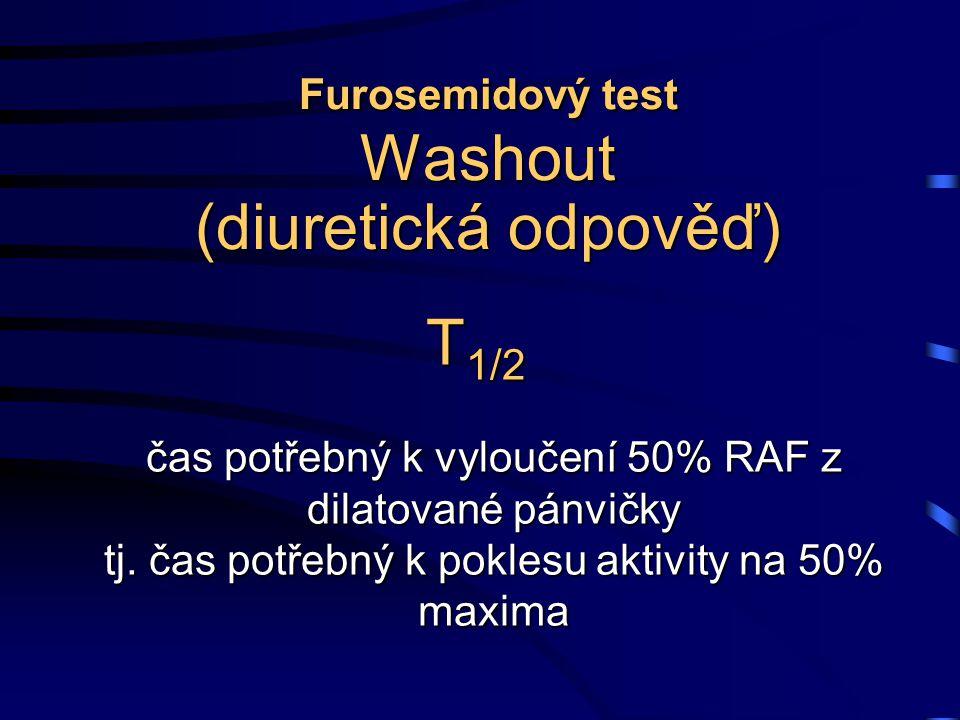 Furosemidový test Washout (diuretická odpověď)