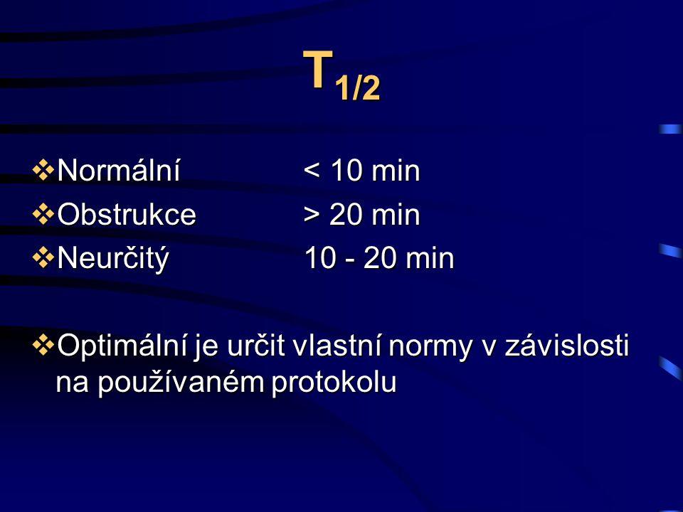 T1/2 Normální < 10 min Obstrukce > 20 min Neurčitý 10 - 20 min