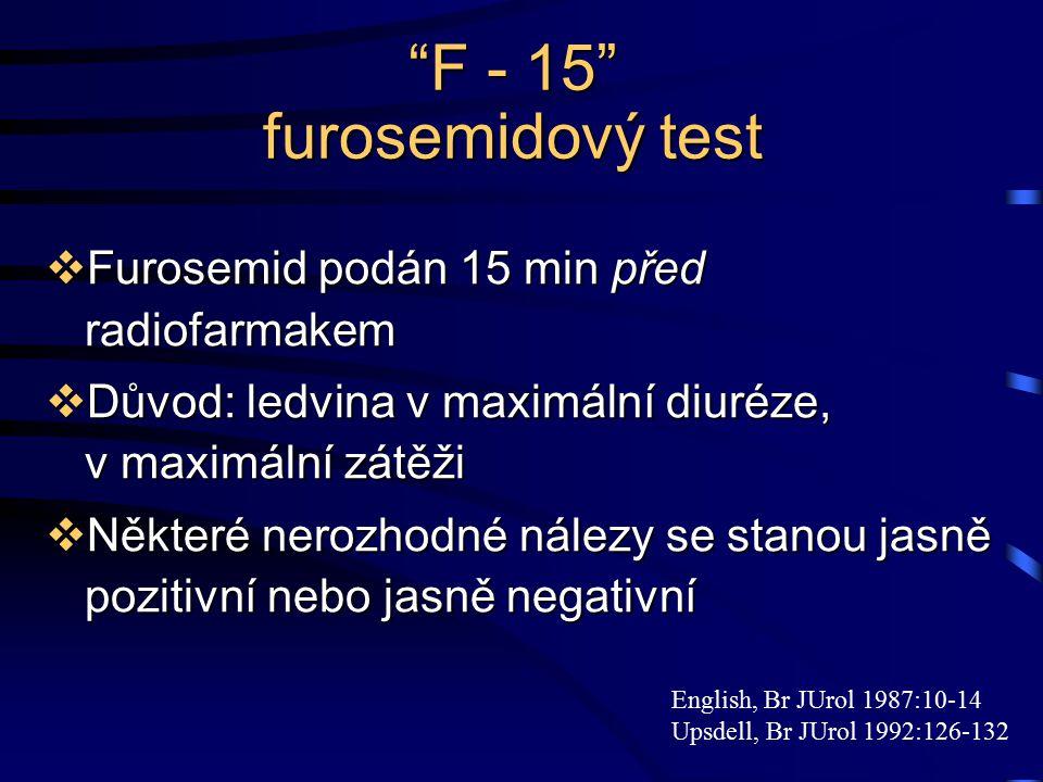 F - 15 furosemidový test