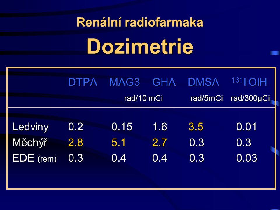 Renální radiofarmaka Dozimetrie