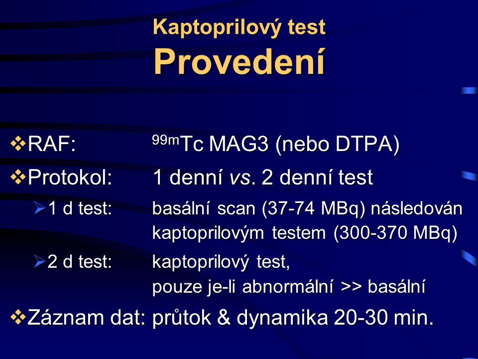 Kaptoprilový test Provedení