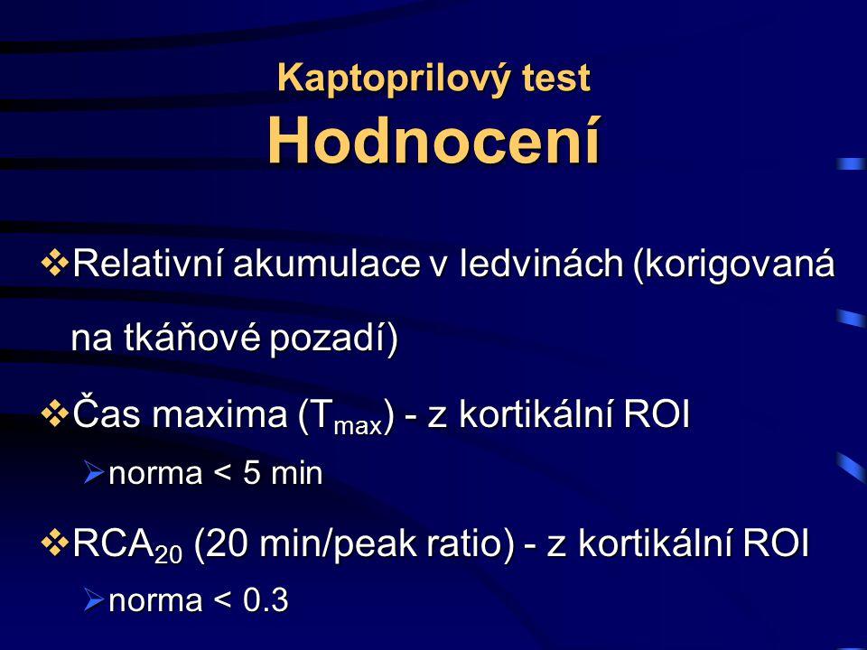 Kaptoprilový test Hodnocení