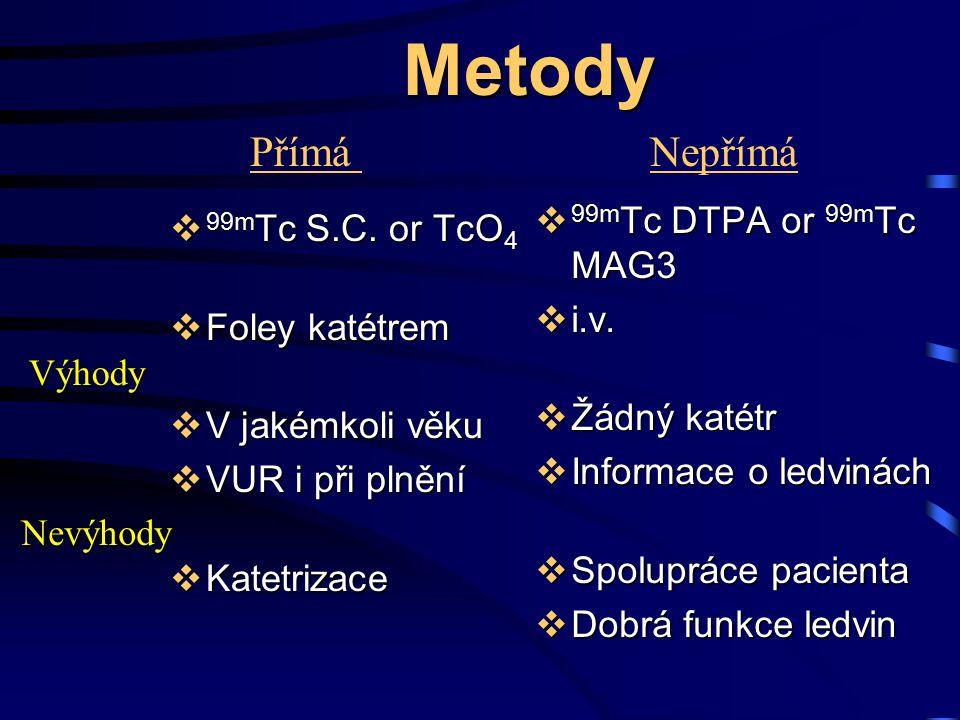Metody Přímá Nepřímá 99mTc DTPA or 99mTc MAG3 99mTc S.C. or TcO4 i.v.
