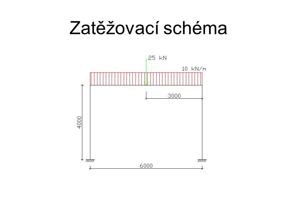 Zatěžovací schéma
