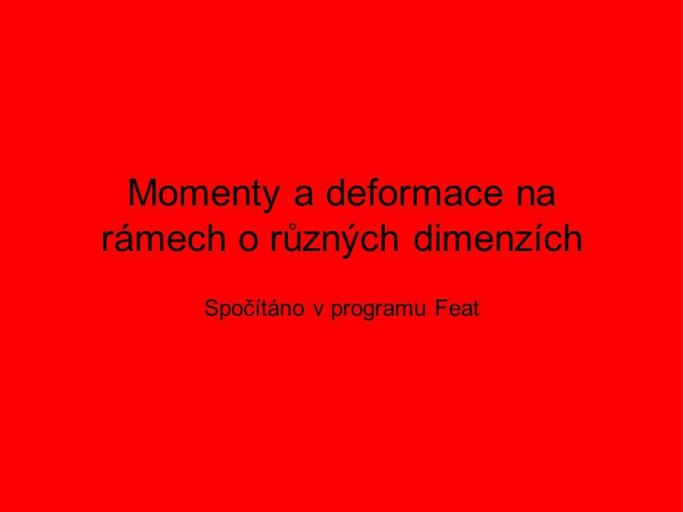 Momenty a deformace na rámech o různých dimenzích