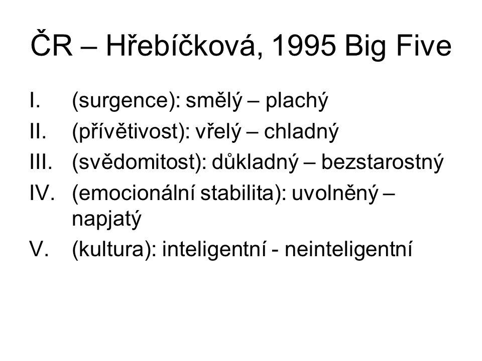 ČR – Hřebíčková, 1995 Big Five