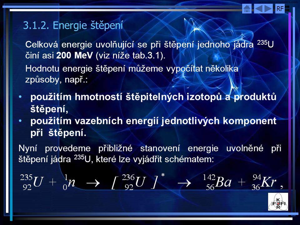 3.1.2. Energie štěpení Celková energie uvolňující se při štěpení jednoho jádra 235U činí asi 200 MeV (viz níže tab.3.1).