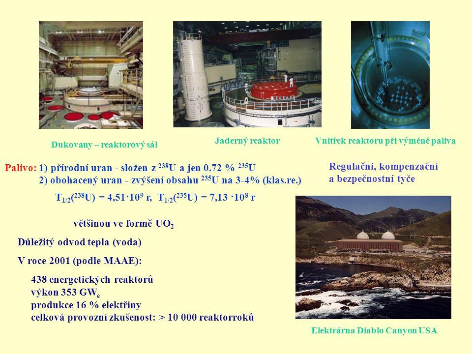 Palivo: 1) přírodní uran - složen z 238U a jen 0.72 % 235U