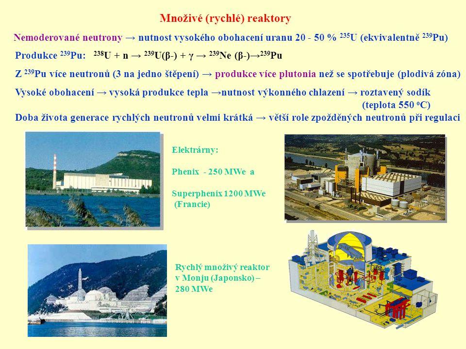 Množivé (rychlé) reaktory
