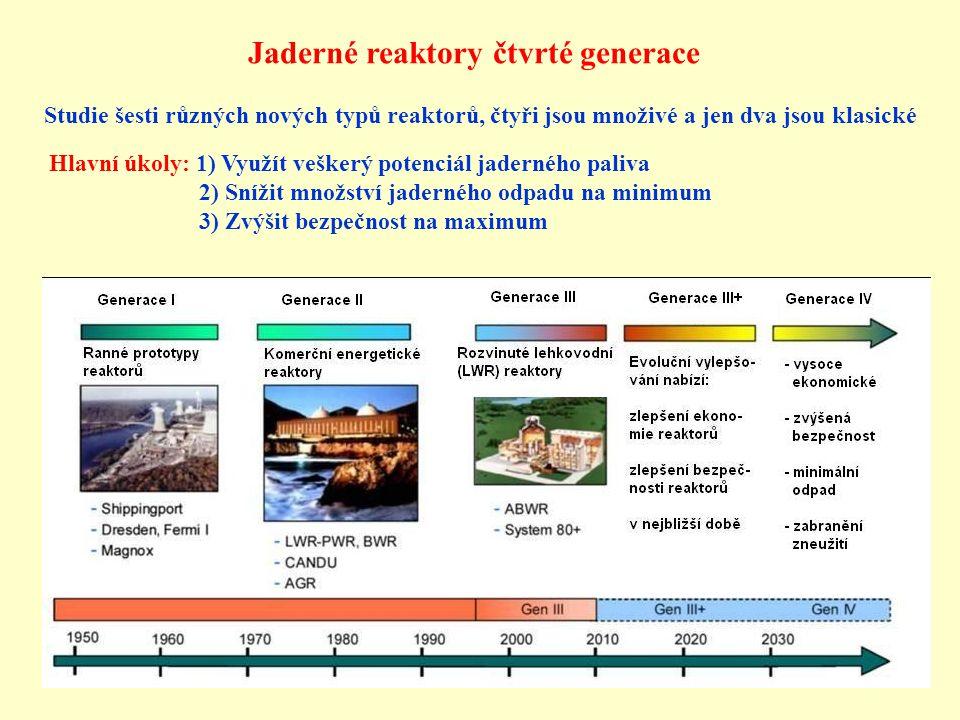 Jaderné reaktory čtvrté generace