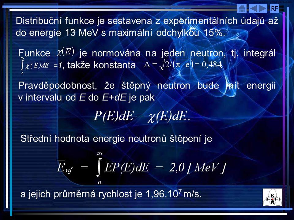 Distribuční funkce je sestavena z experimentálních údajů až do energie 13 MeV s maximální odchylkou 15%.