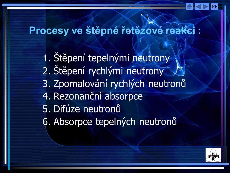 Procesy ve štěpné řetězové reakci :