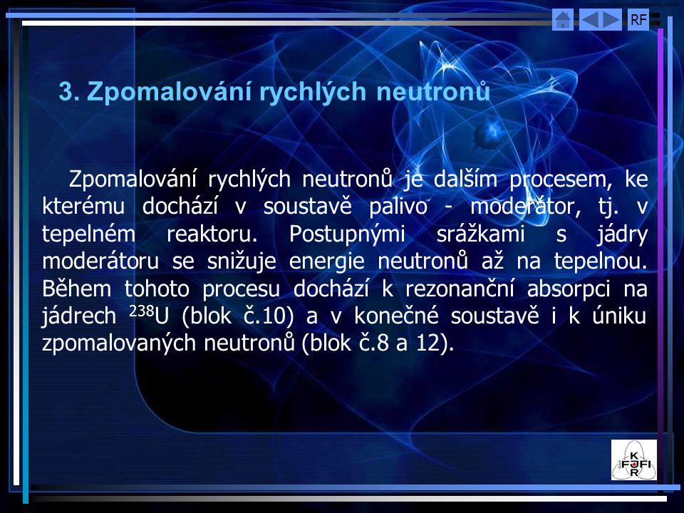 3. Zpomalování rychlých neutronů