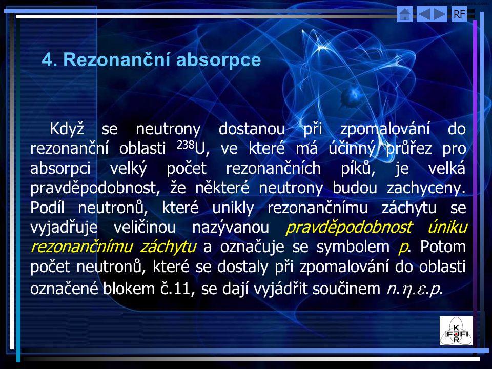4. Rezonanční absorpce