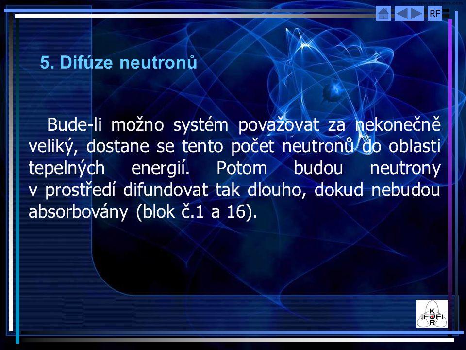 5. Difúze neutronů
