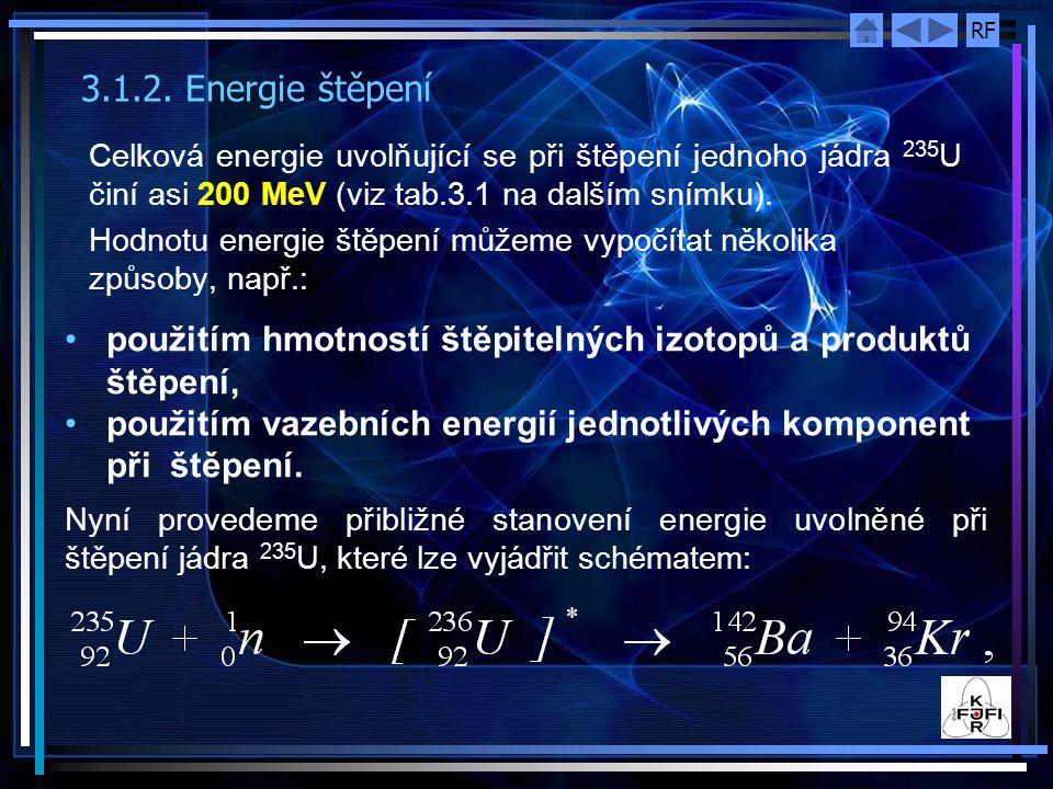 3.1.2. Energie štěpení Celková energie uvolňující se při štěpení jednoho jádra 235U činí asi 200 MeV (viz tab.3.1 na dalším snímku).
