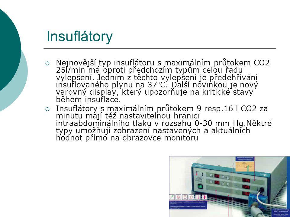 Insuflátory