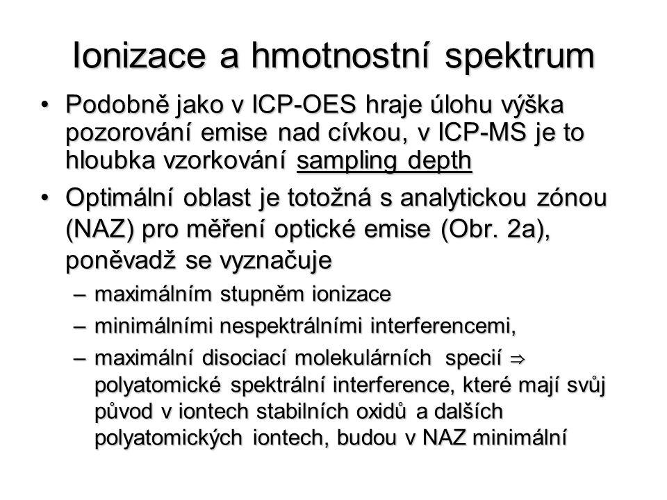 Ionizace a hmotnostní spektrum