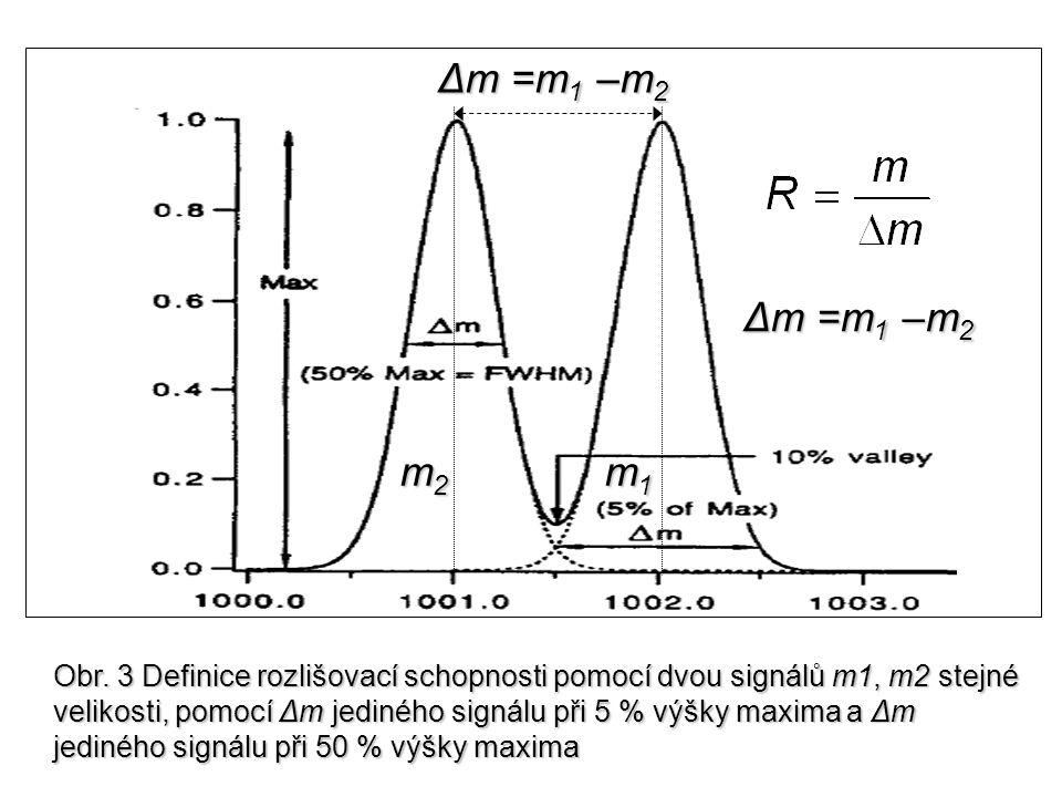 Obr. 3 Definice rozlišovací schopnosti pomocí dvou signálů m1, m2 stejné velikosti, pomocí Δm jediného signálu při 5 % výšky maxima a Δm jediného signálu při 50 % výšky maxima