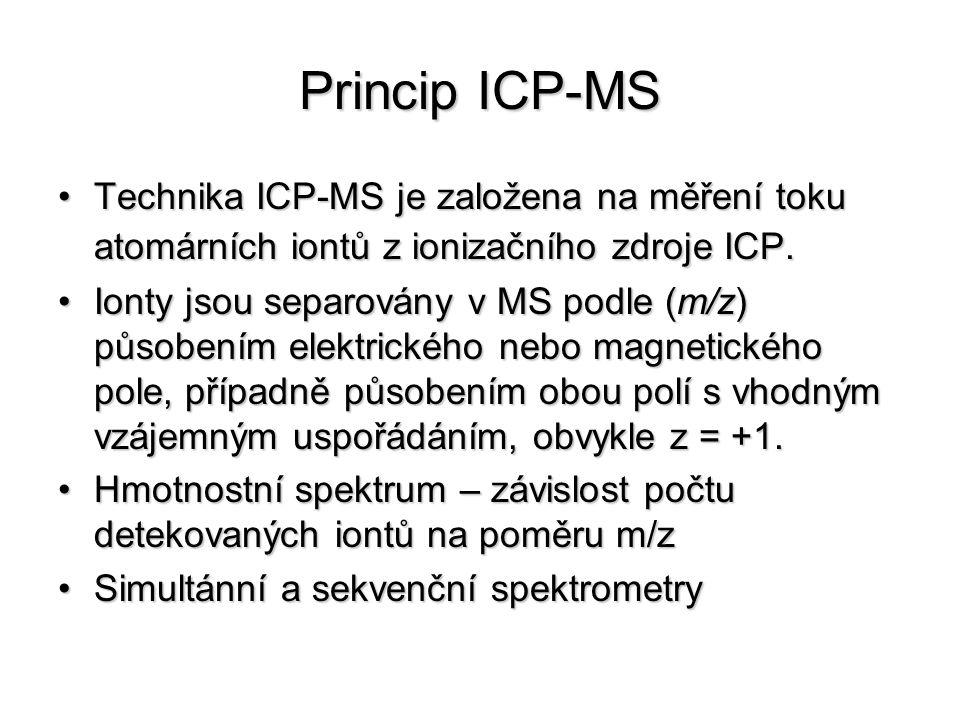 Princip ICP-MS Technika ICP-MS je založena na měření toku atomárních iontů z ionizačního zdroje ICP.