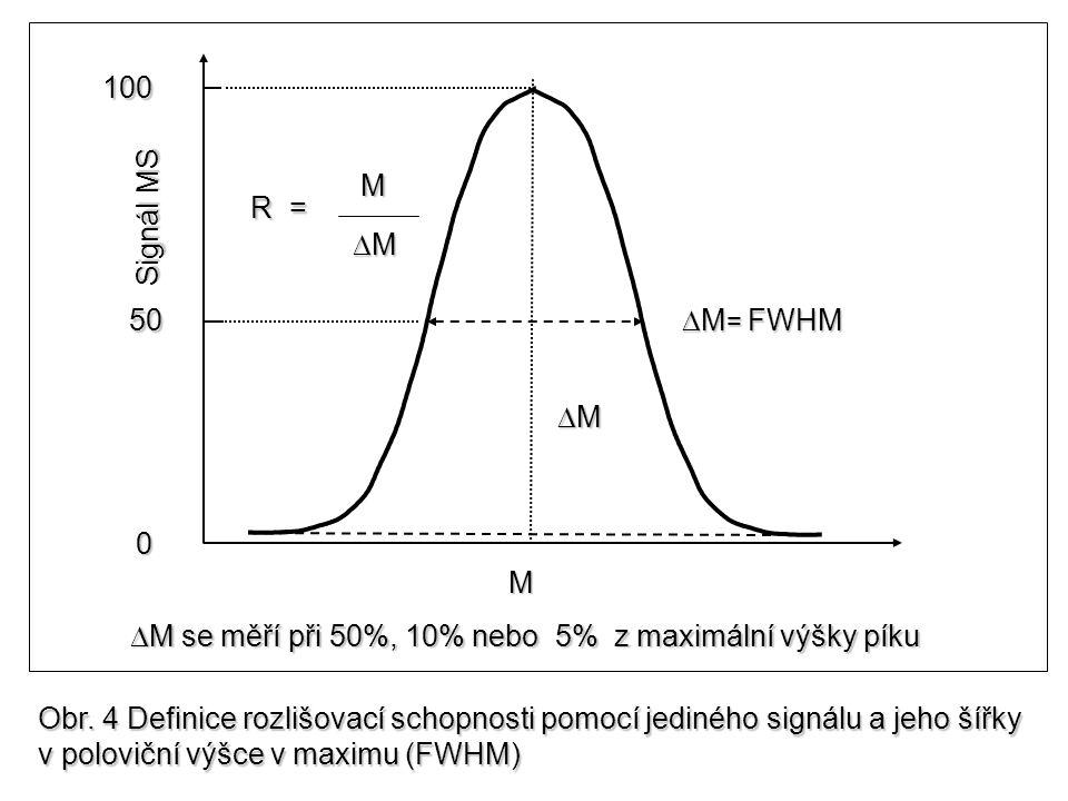 M M. M se měří při 50%, 10% nebo 5% z maximální výšky píku. M= FWHM. R = 50. 100. Signál MS.