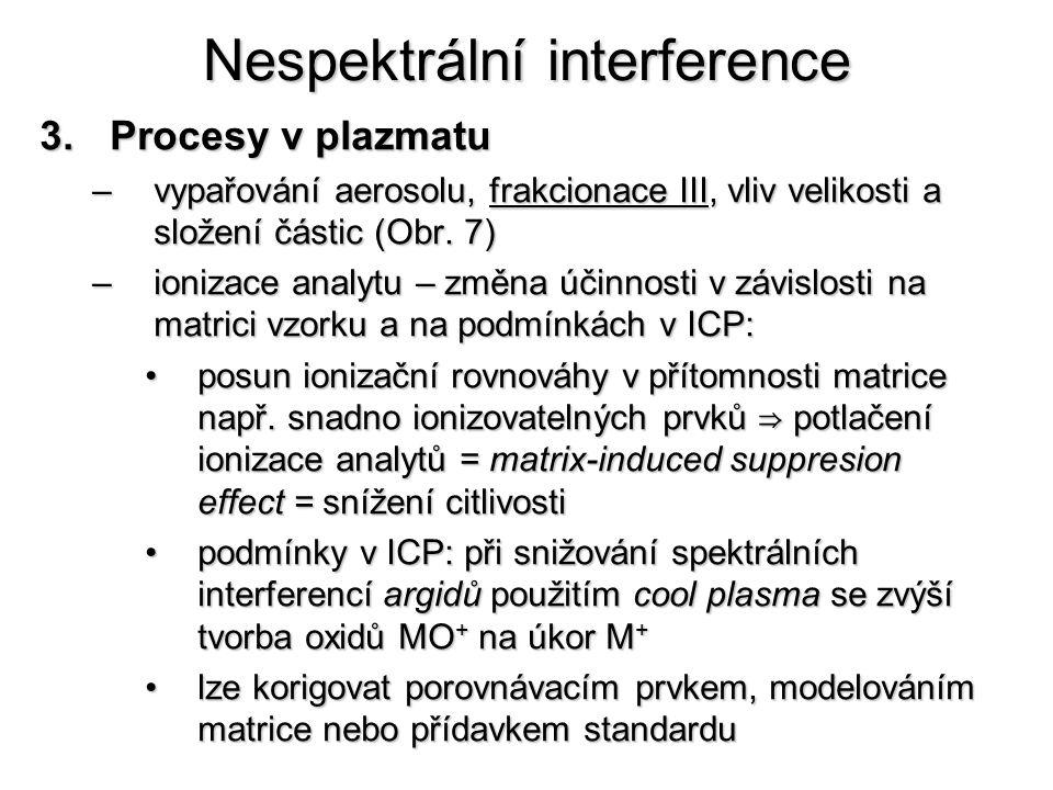 Nespektrální interference