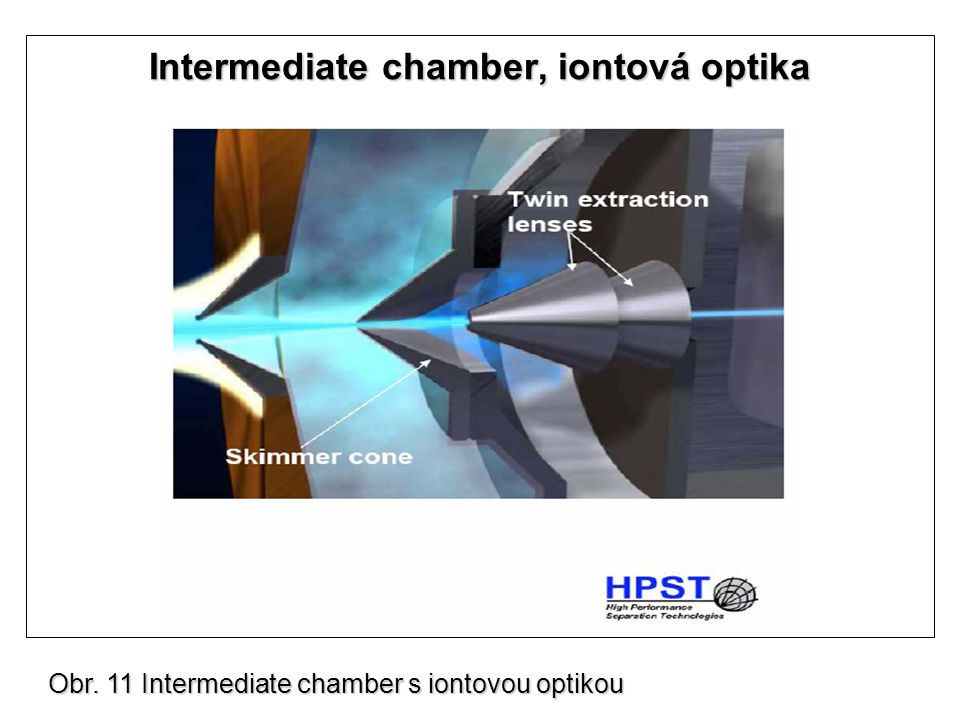 Intermediate chamber, iontová optika