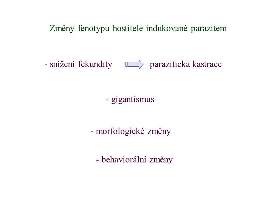 Změny fenotypu hostitele indukované parazitem