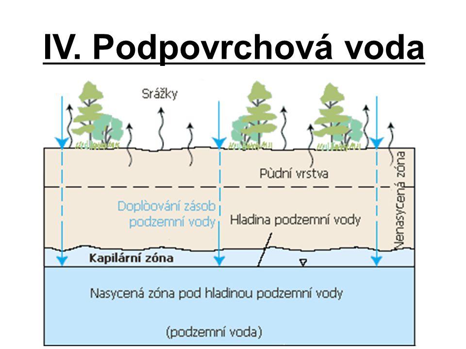 IV. Podpovrchová voda