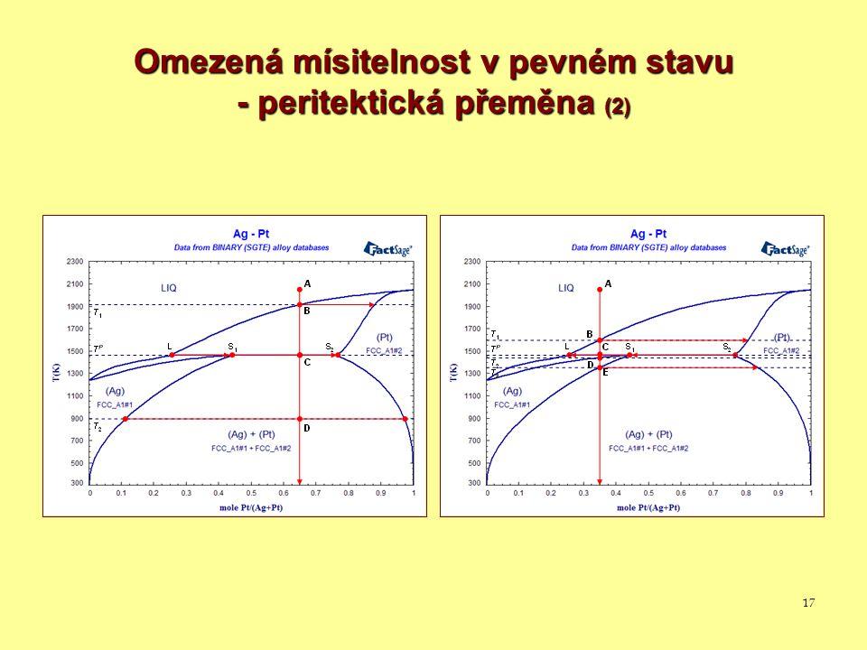 Omezená mísitelnost v pevném stavu - peritektická přeměna (2)