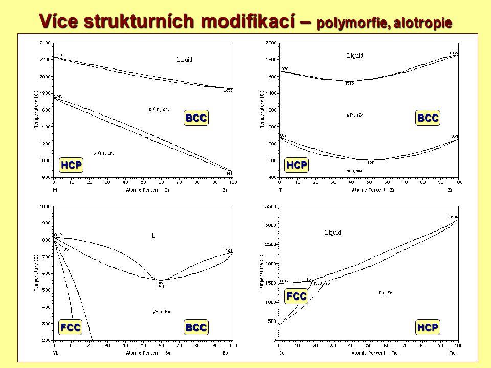 Více strukturních modifikací – polymorfie, alotropie