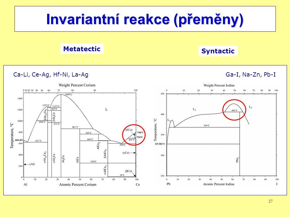 Invariantní reakce (přeměny)