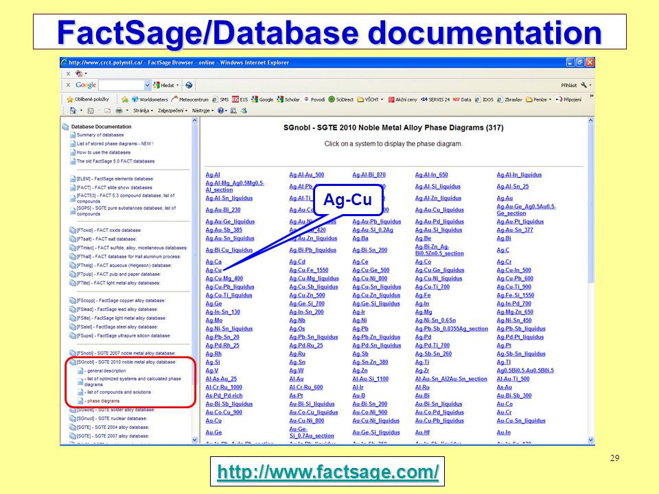 FactSage/Database documentation