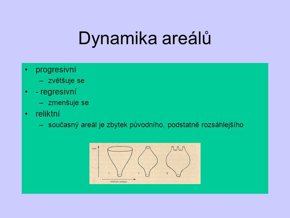 Dynamika areálů progresivní - regresivní reliktní zvětšuje se