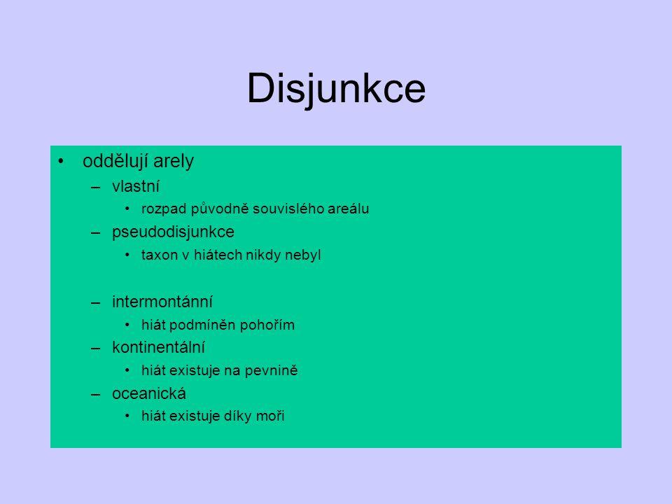 Disjunkce oddělují arely vlastní pseudodisjunkce intermontánní