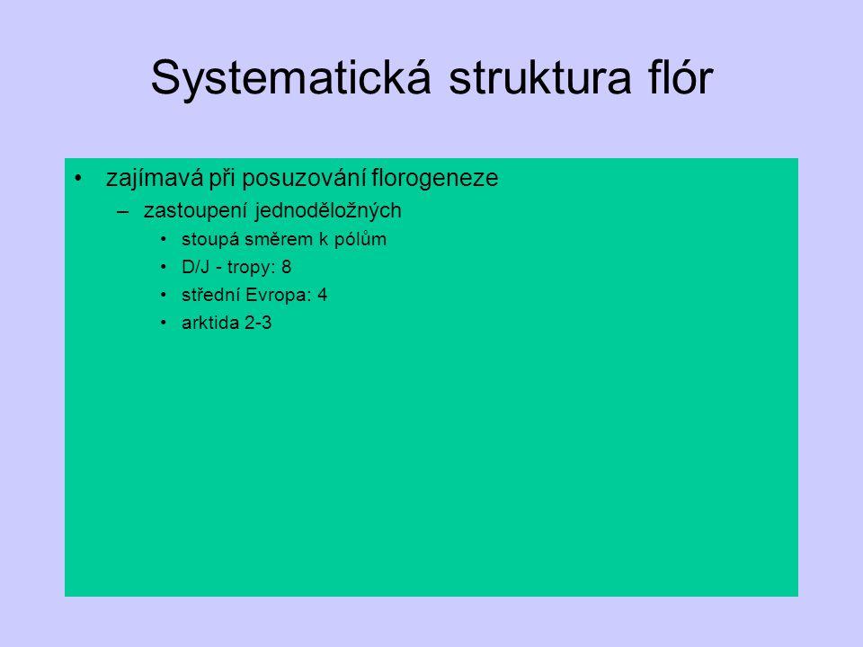 Systematická struktura flór
