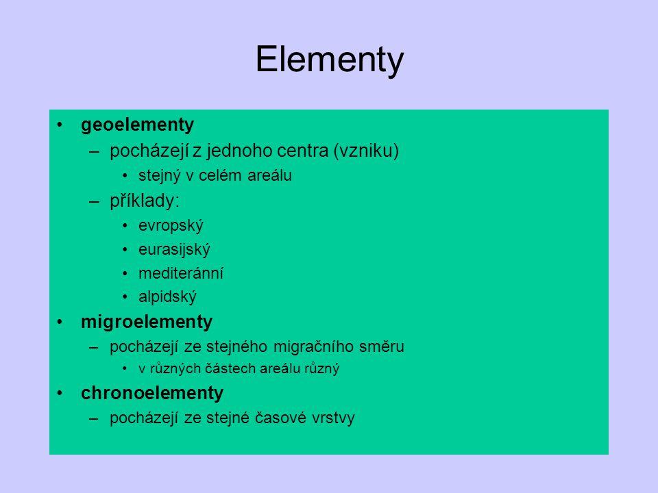 Elementy geoelementy pocházejí z jednoho centra (vzniku) příklady: