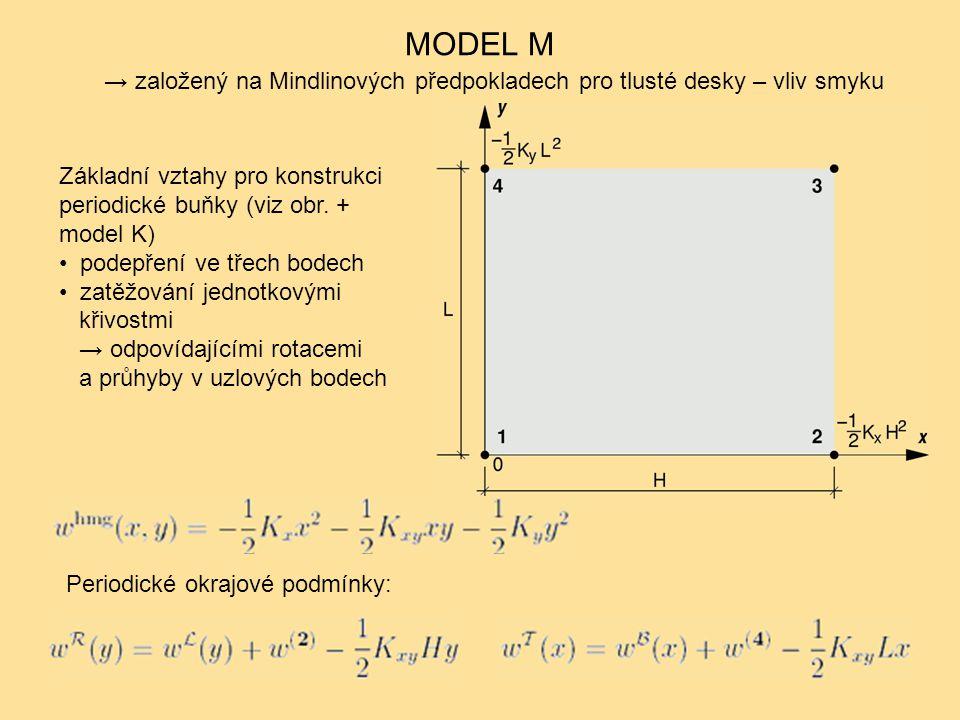 MODEL M → založený na Mindlinových předpokladech pro tlusté desky – vliv smyku. Základní vztahy pro konstrukci periodické buňky (viz obr. + model K)