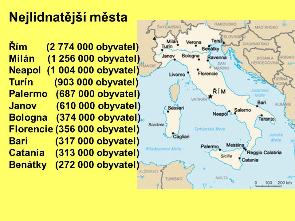 Nejlidnatější města Řím (2 774 000 obyvatel)