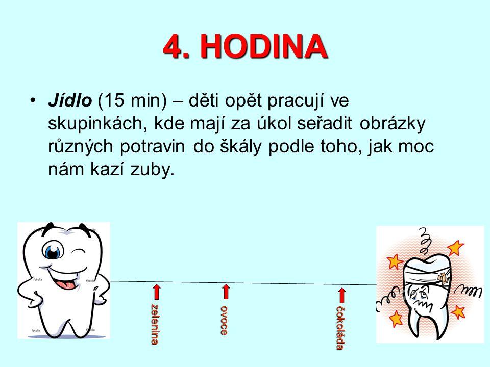 4. HODINA