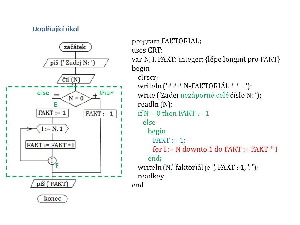 Doplňující úkol program FAKTORIAL; uses CRT; var N, I, FAKT: integer; {lépe longint pro FAKT} begin.