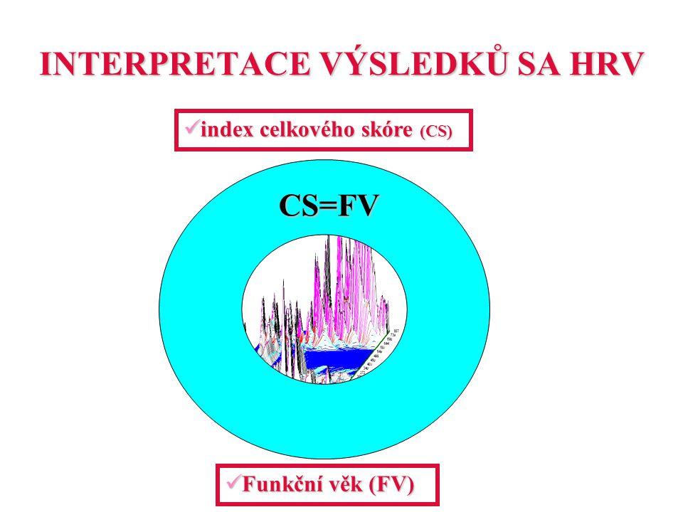 INTERPRETACE VÝSLEDKŮ SA HRV