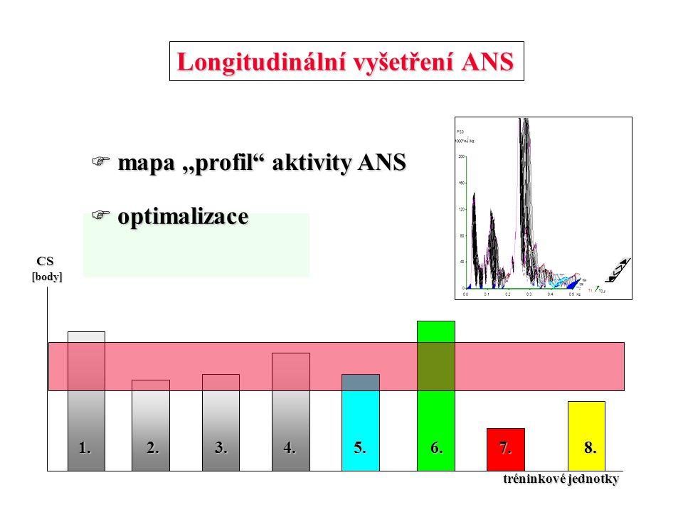 Longitudinální vyšetření ANS