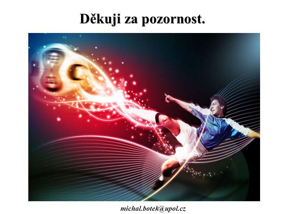 Děkuji za pozornost. michal.botek@upol.cz