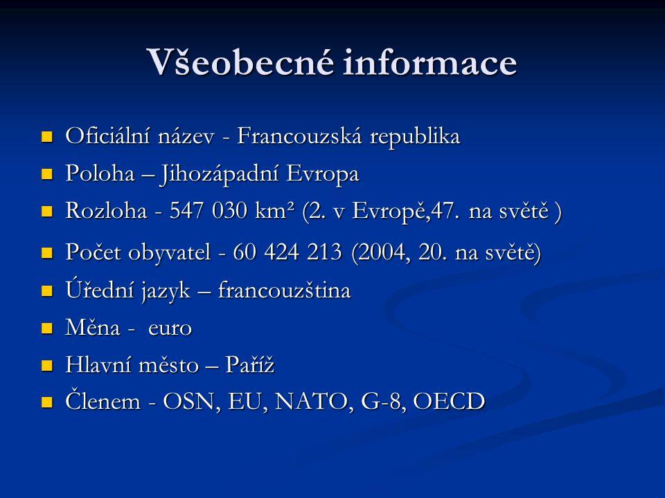 Všeobecné informace Oficiální název - Francouzská republika