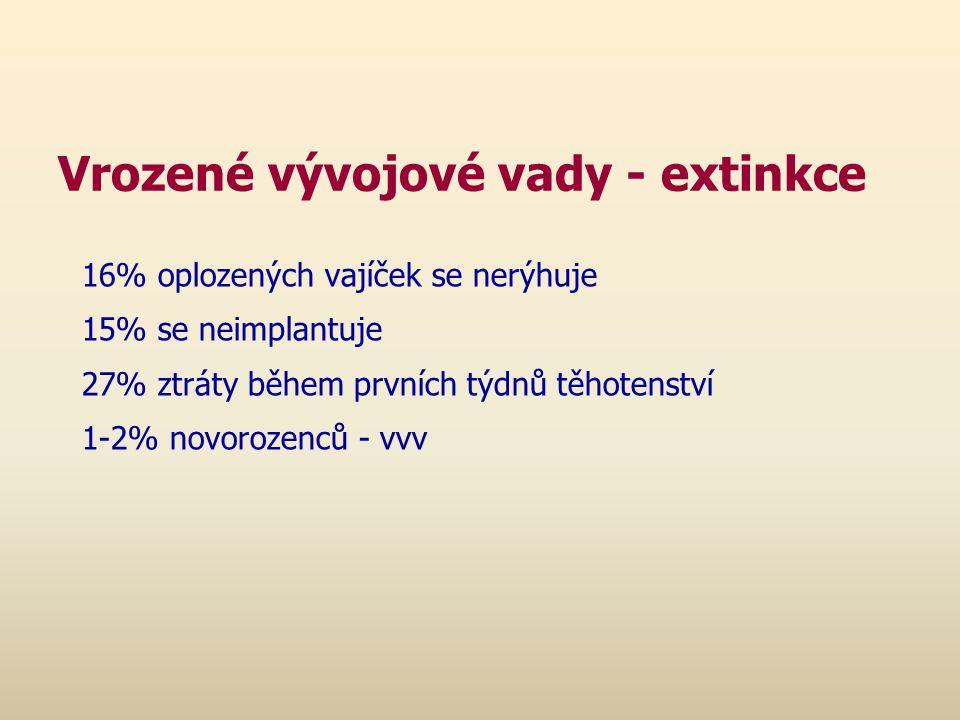 Vrozené vývojové vady - extinkce