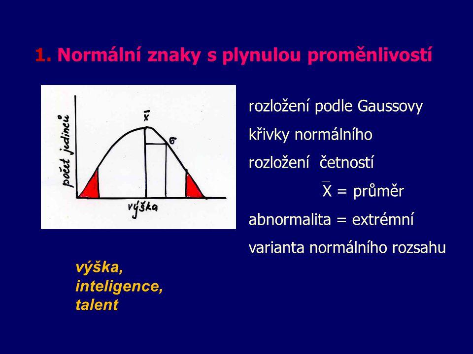 1. Normální znaky s plynulou proměnlivostí